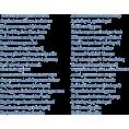 helena03 - text1 - Texts
