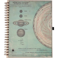 sandra  - planetary notebook - Items